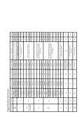 Philips 3000 series TV LCD - Istruzioni per l'uso - SLV - Page 6