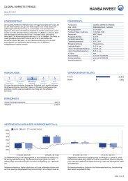 GLOBAL MARKETS TRENDS - Hansainvest
