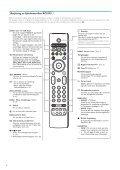Philips Cineos Flat TV widescreen - Istruzioni per l'uso - SWE - Page 4