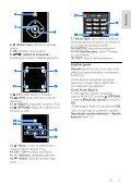 Philips 3500 series Smart TV LED - Istruzioni per l'uso - SLV - Page 5