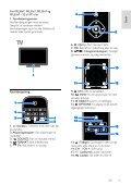 Philips 3800 series TV LED - Istruzioni per l'uso - DAN - Page 5