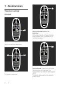 Philips TV LCD - Istruzioni per l'uso - FIN - Page 4