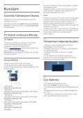 Philips 6500 series TV LED sottile Full HD Android™ - Istruzioni per l'uso - TUR - Page 7