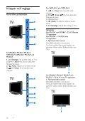 Philips 3800 series TV LED - Istruzioni per l'uso - SWE - Page 4
