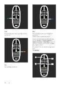 Philips TV LCD - Istruzioni per l'uso - TUR - Page 6