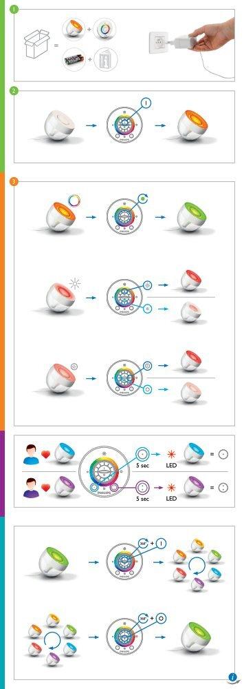 Philips LivingColors Lampada da tavolo - Guida rapida - POR