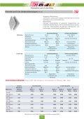 Technische Preisliste Kapitel 09 - 2012/04 - Page 5