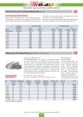 Technische Preisliste Kapitel 09 - 2012/04 - Page 6