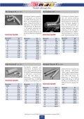 Technische Preisliste Kapitel 06 - 2012/04 - Page 3