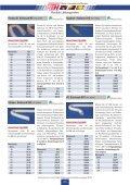 Technische Preisliste Kapitel 06 - 2012/04 - Page 5
