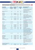 Technische Preisliste Kapitel 06 - 2012/04 - Page 7