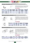 Technische Preisliste Kapitel 08 - 2012/04 - Page 3