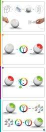 Philips LivingColors Mini bianco lucido - Guida rapida - AEN