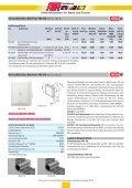 Verzeichnis: Ventilatoren - Page 4