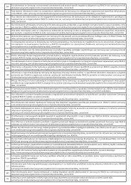 Samsung Troika Ug Washer with Silver Nano, 5.2 kg, White - CE DoC(EU Environmental Regulatory Statements)_0.15 MB, pdf, ITALIAN