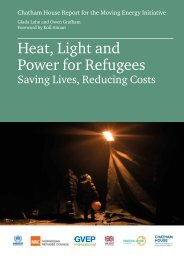 Heat Light and Power for Refugees