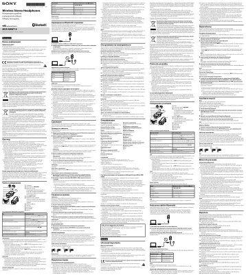 Sony MDR-NWBT10 - MDR-NWBT10 Istruzioni per l'uso Bulgaro