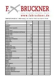 Schnaps sortiment komplett - FX Bruckner