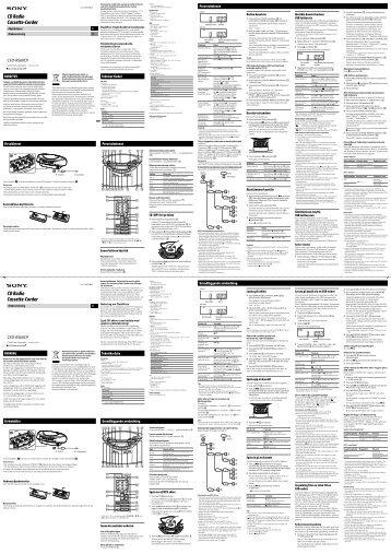 Sony CFD-RS60CP - CFD-RS60CP Istruzioni per l'uso Svedese