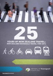 25yrs-of-how-NZers-Travel