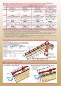 Programme des tuiles béton : Tuile Kronen - Isotosi - Page 6