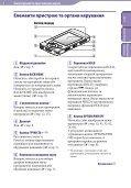 Sony NWZ-S545 - NWZ-S545 Istruzioni per l'uso Ucraino - Page 5