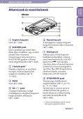 Sony NWZ-S545 - NWZ-S545 Istruzioni per l'uso Ungherese - Page 5