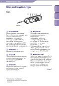 Sony NWZ-B143F - NWZ-B143F Istruzioni per l'uso Greco - Page 5