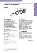 Sony NWZ-B143F - NWZ-B143F Istruzioni per l'uso Tedesco - Page 5
