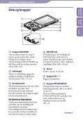 Sony NWZ-A845 - NWZ-A845 Istruzioni per l'uso Danese - Page 6