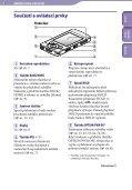 Sony NWZ-S544 - NWZ-S544 Istruzioni per l'uso Ceco - Page 5