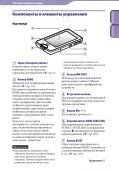 Sony NWZ-X1060 - NWZ-X1060 Istruzioni per l'uso Russo - Page 6