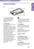 Sony NWZ-X1060 - NWZ-X1060 Istruzioni per l'uso Turco - Page 6