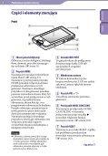 Sony NWZ-X1060 - NWZ-X1060 Istruzioni per l'uso Polacco - Page 6