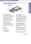 Sony NWZ-E443 - NWZ-E443 Istruzioni per l'uso Slovacco - Page 5