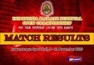 Rawamangun Sport Hall 9 - 11 November 2015