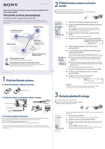 Sony CMT-G2BNiP - CMT-G2BNIP Guida di configurazione rapid Croato