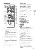 Sony CMT-X3CD - CMT-X3CD Istruzioni per l'uso Danese - Page 7