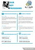 2014-2015 ANNUAL REPORT - Page 5