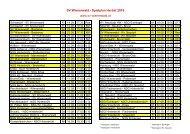 SV Wienerwald - Spielplan Herbst 2015 www.sv-wienerwald.at