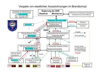 2014_Stöpel - Thüringen_Vergabe von staatlichen Auszeichnungen im Brandschutz