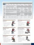 Eastman Machine Company Manual Machines - 2015 - Page 7