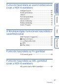 Sony NEX-6 - NEX-6 Istruzioni per l'uso Ungherese - Page 4