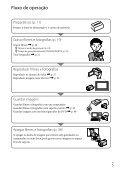 Sony DCR-SX73E - DCR-SX73E Istruzioni per l'uso Portoghese - Page 5