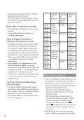 Sony DCR-SX53E - DCR-SX53E Istruzioni per l'uso Portoghese - Page 4