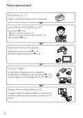 Sony HDR-CX350E - HDR-CX350E Istruzioni per l'uso Portoghese - Page 6