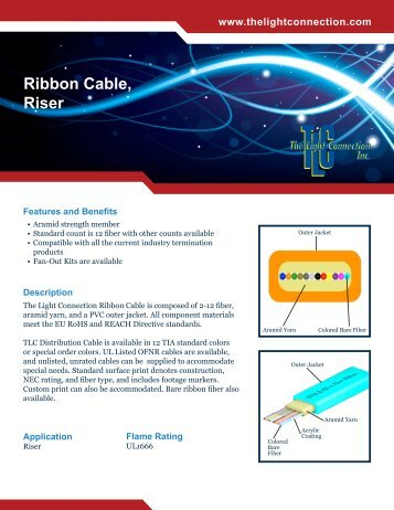 Ribbon Cable Riser