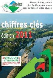 chiffres clés - Chambre d'agriculture de Loir et Cher