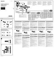Sony CDX-DAB700U - CDX-DAB700U Guida di installazione Olandese