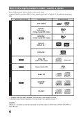 Sony MEX-DV1000 - MEX-DV1000 Istruzioni per l'uso Sloveno - Page 6